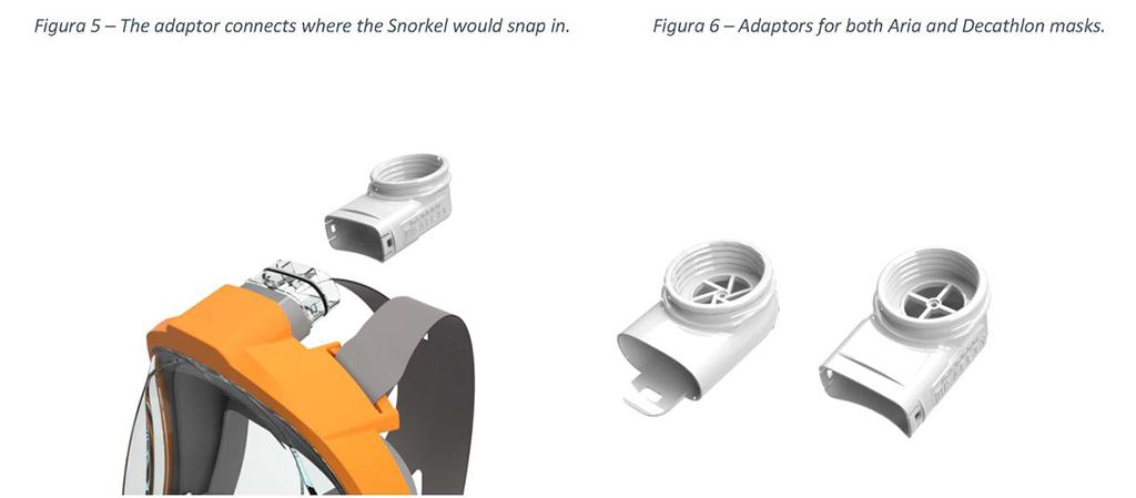 The adaptor connects where the Snorkel would snap in. Adaptors for both Aria and Decathlon masks.